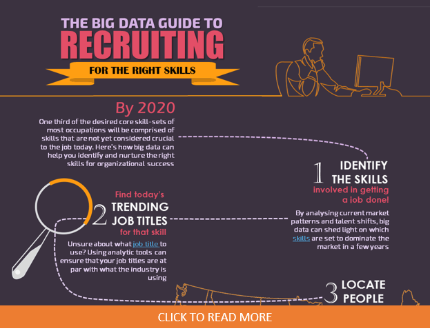 recruitment analytics more effective with Big Data